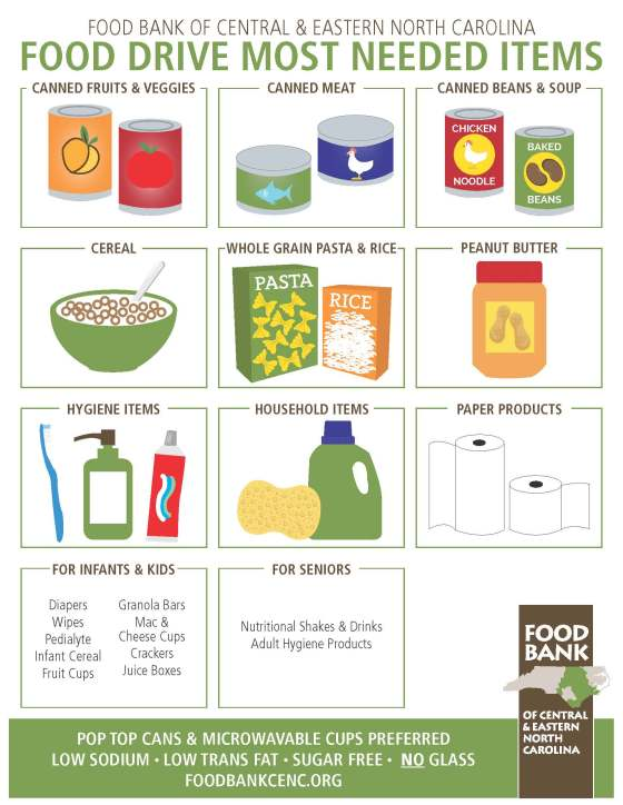 Food_Drive_Most_Needed_Items.jpg